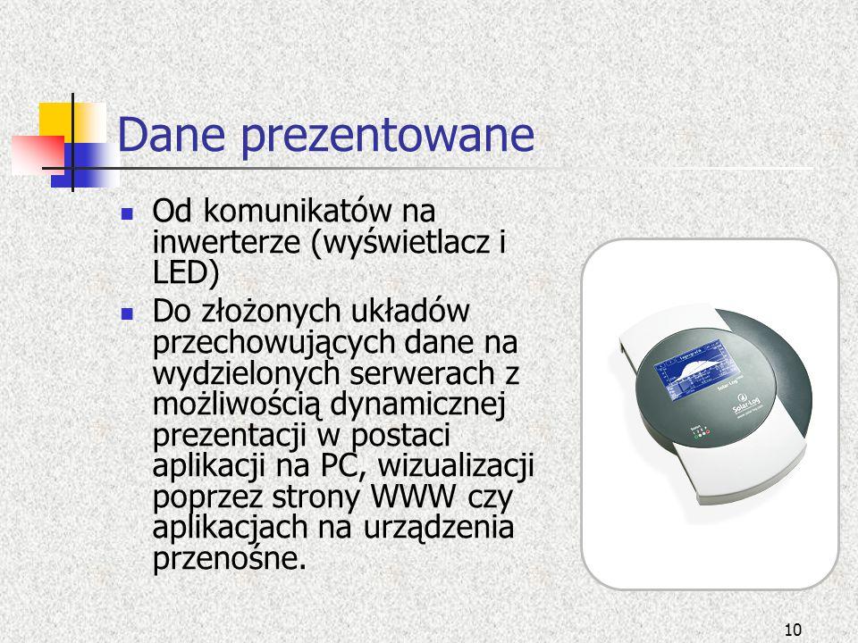 Dane prezentowane Od komunikatów na inwerterze (wyświetlacz i LED)