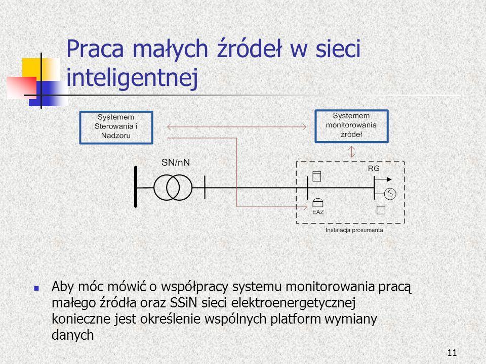 Praca małych źródeł w sieci inteligentnej