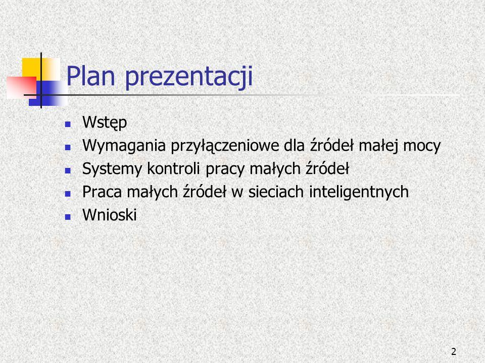 Plan prezentacji Wstęp Wymagania przyłączeniowe dla źródeł małej mocy