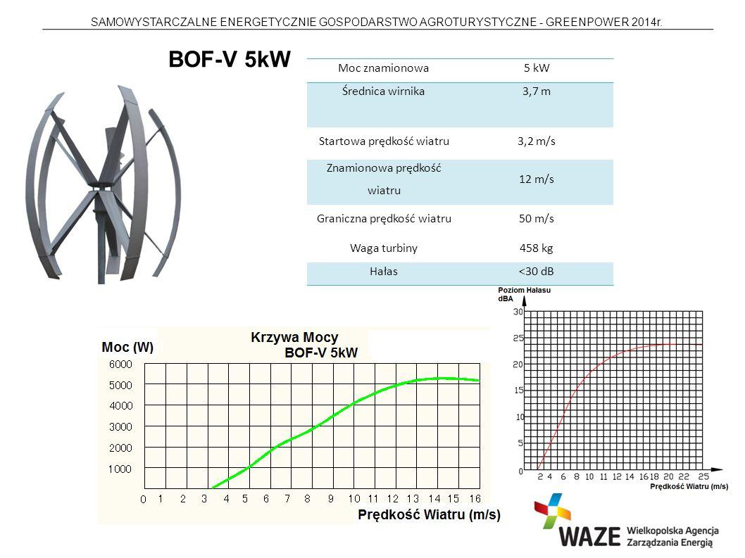 BOF-V 5kW Moc znamionowa 5 kW Średnica wirnika 3,7 m
