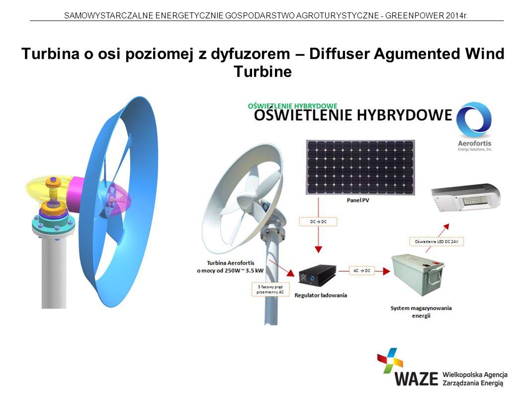 Turbina o osi poziomej z dyfuzorem – Diffuser Agumented Wind Turbine