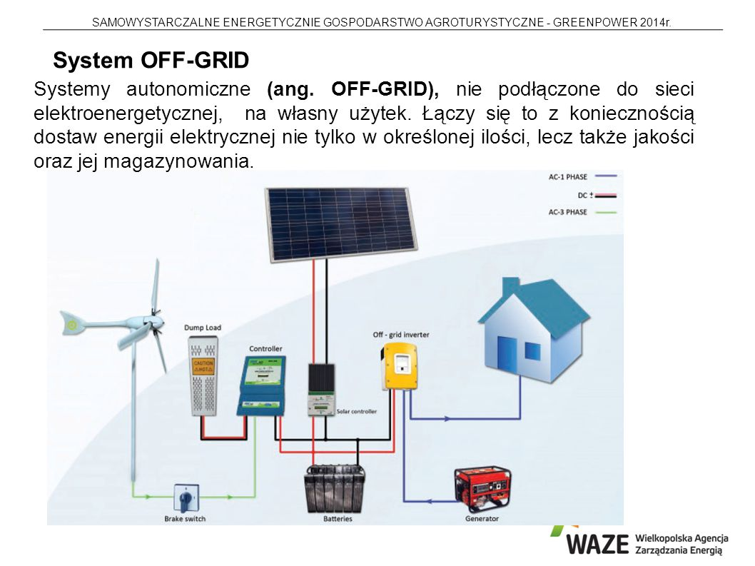 System OFF-GRID