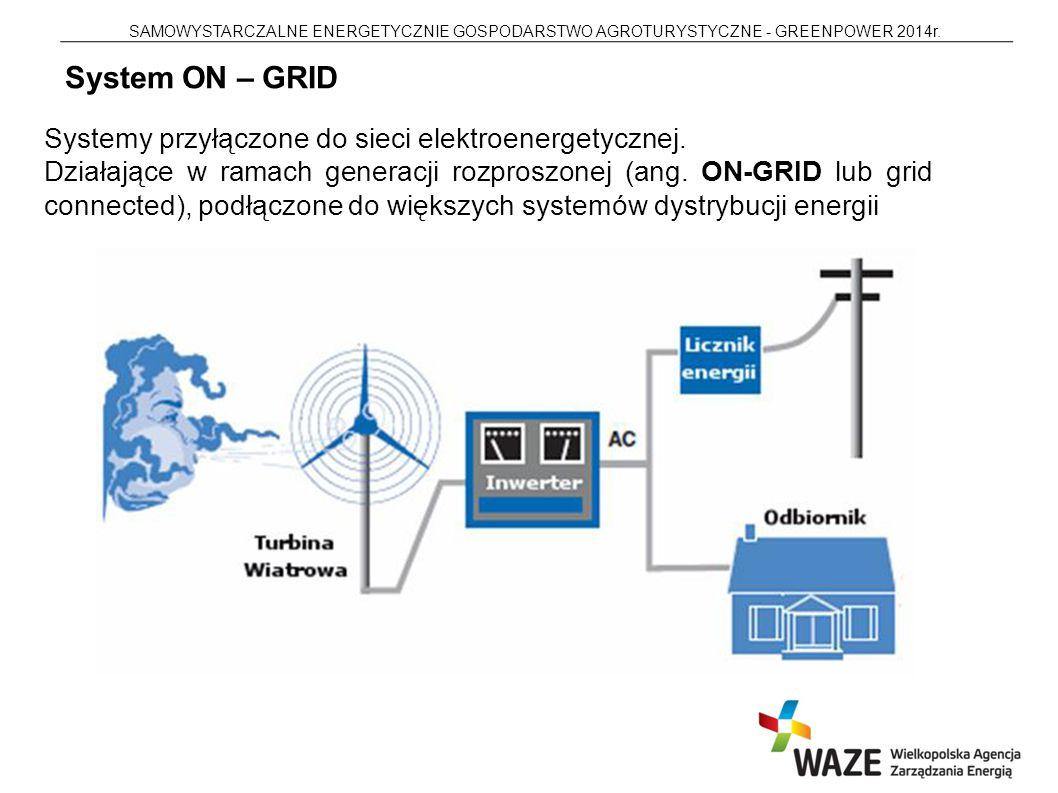 System ON – GRID Systemy przyłączone do sieci elektroenergetycznej.