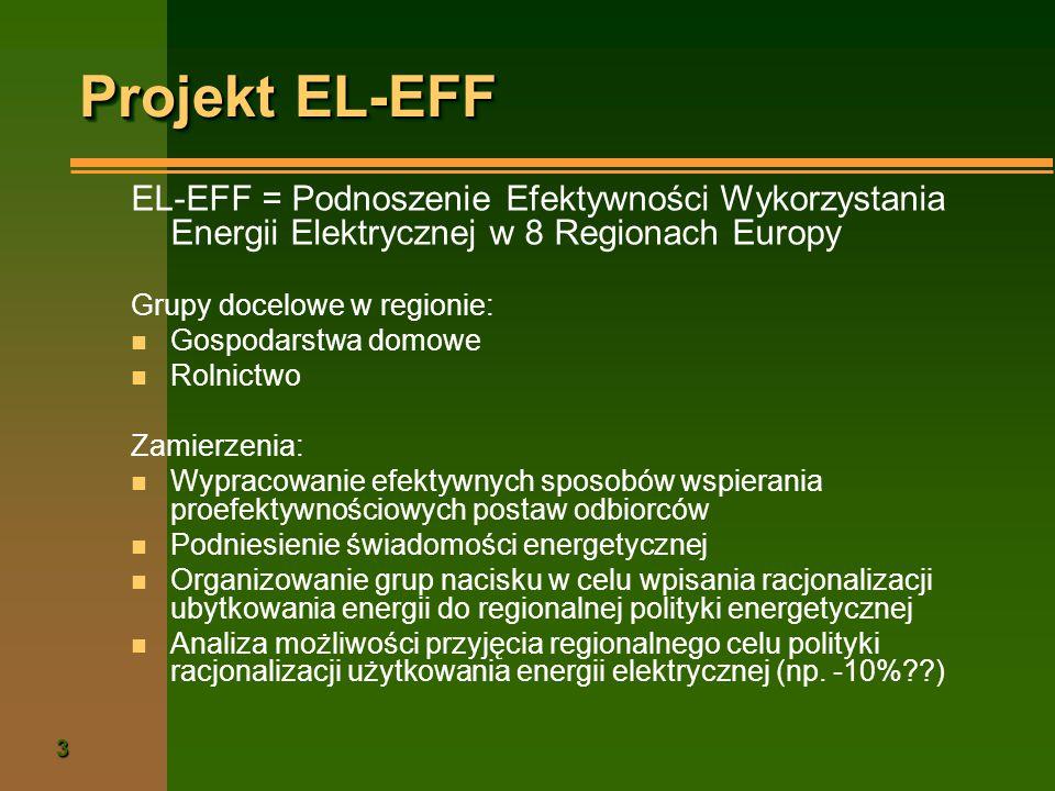 Projekt EL-EFF EL-EFF = Podnoszenie Efektywności Wykorzystania Energii Elektrycznej w 8 Regionach Europy.