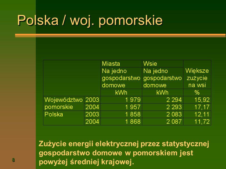 Polska / woj.