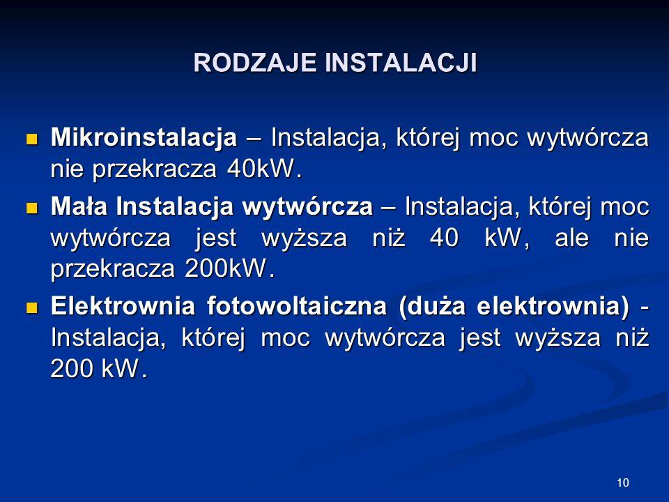 RODZAJE INSTALACJI Mikroinstalacja – Instalacja, której moc wytwórcza nie przekracza 40kW.