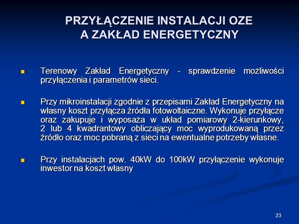 PRZYŁĄCZENIE INSTALACJI OZE A ZAKŁAD ENERGETYCZNY