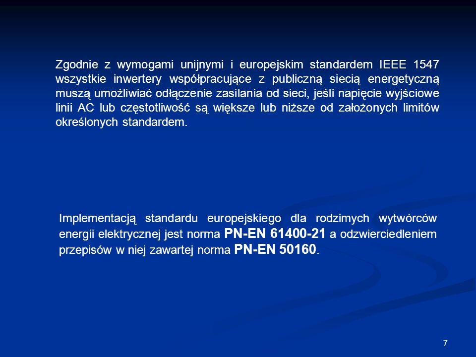 Zgodnie z wymogami unijnymi i europejskim standardem IEEE 1547 wszystkie inwertery współpracujące z publiczną siecią energetyczną muszą umożliwiać odłączenie zasilania od sieci, jeśli napięcie wyjściowe linii AC lub częstotliwość są większe lub niższe od założonych limitów określonych standardem.