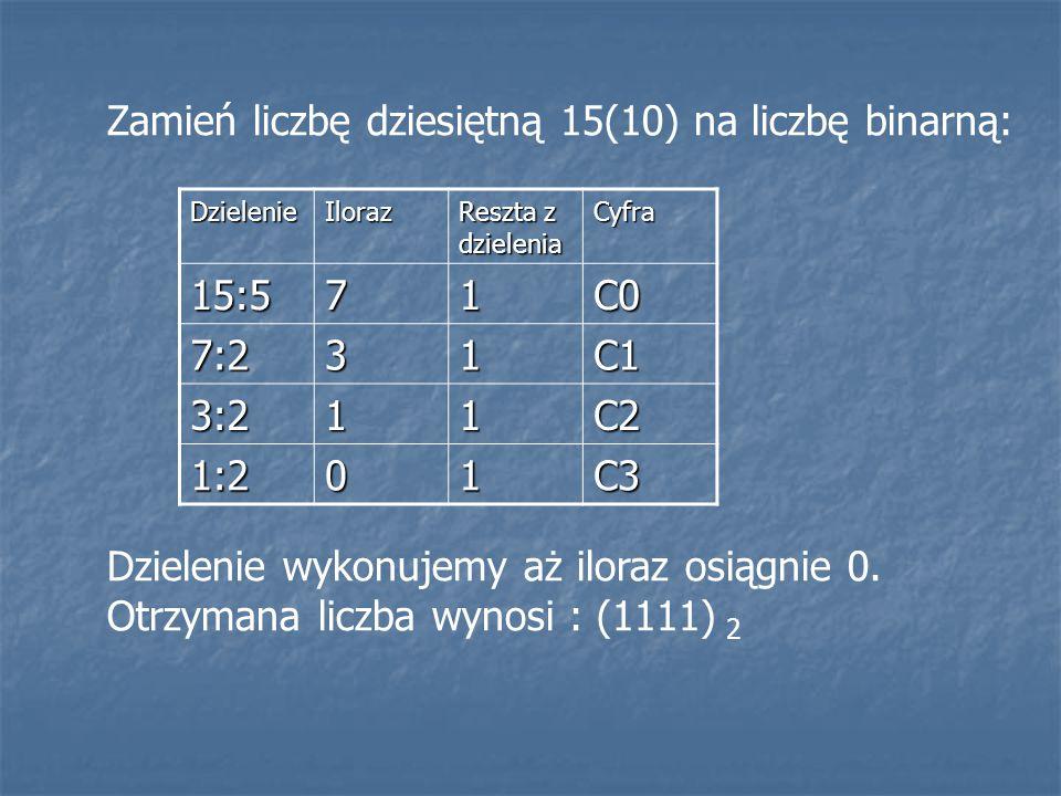 Zamień liczbę dziesiętną 15(10) na liczbę binarną: