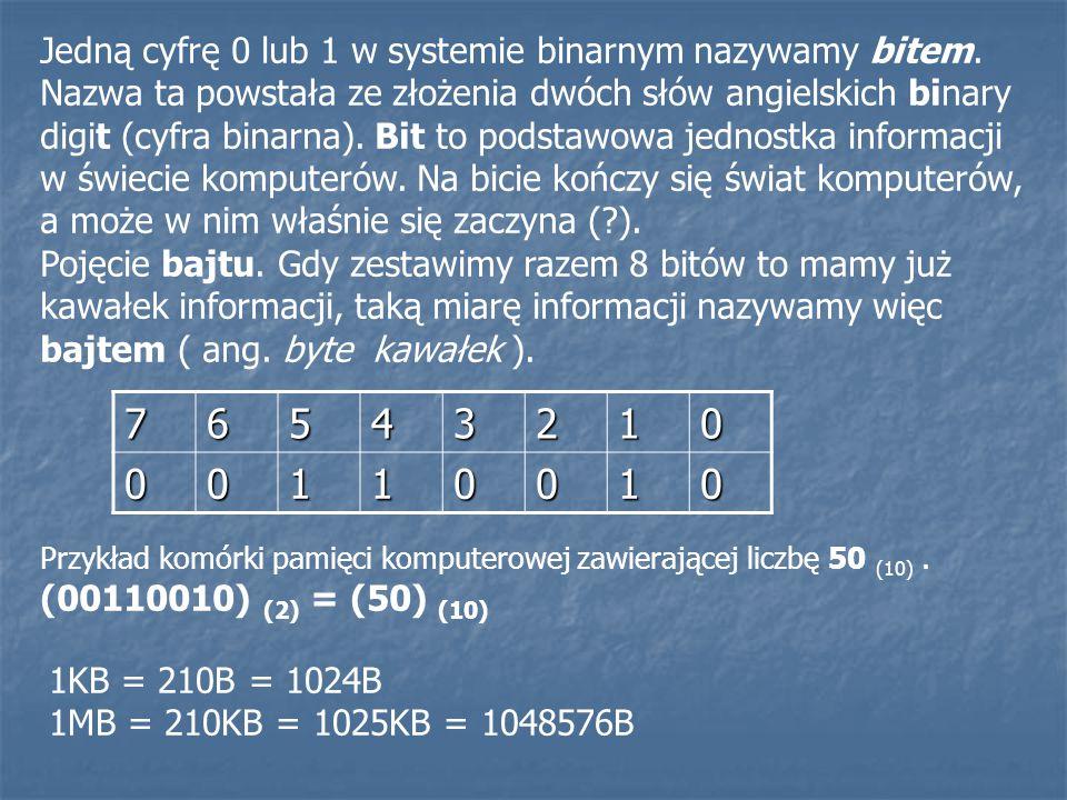 Jedną cyfrę 0 lub 1 w systemie binarnym nazywamy bitem