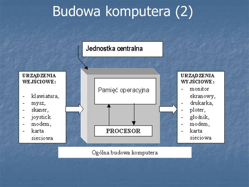 Budowa komputera (2)