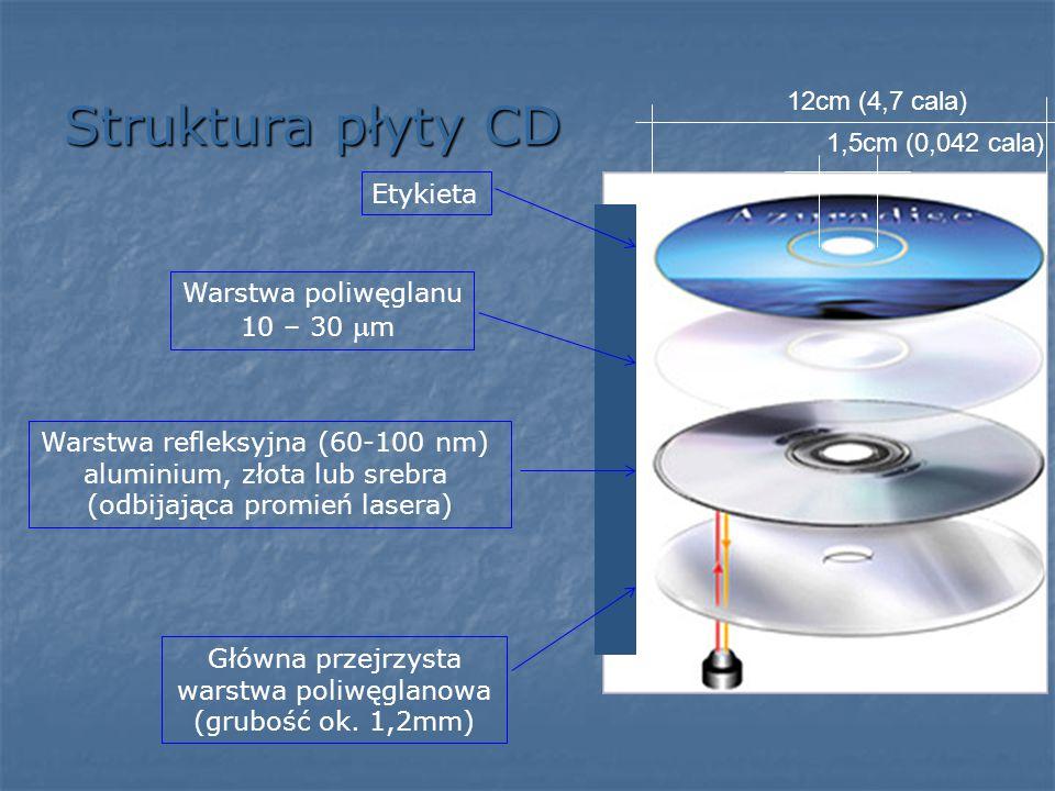 Struktura płyty CD 12cm (4,7 cala) 1,5cm (0,042 cala) Etykieta