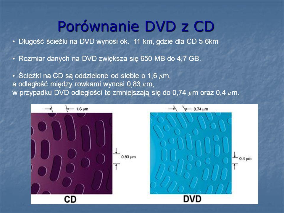 Porównanie DVD z CD Długość ścieżki na DVD wynosi ok. 11 km, gdzie dla CD 5-6km. Rozmiar danych na DVD zwiększa się 650 MB do 4,7 GB.