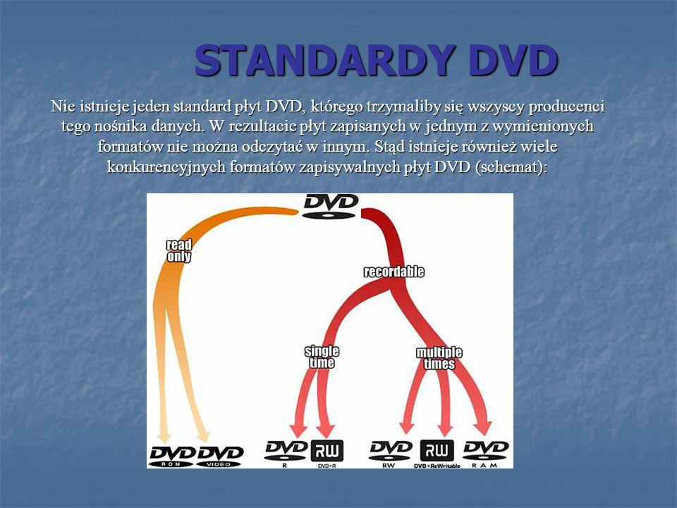 STANDARDY DVD Nie istnieje jeden standard płyt DVD, którego trzymaliby się wszyscy producenci tego nośnika danych.