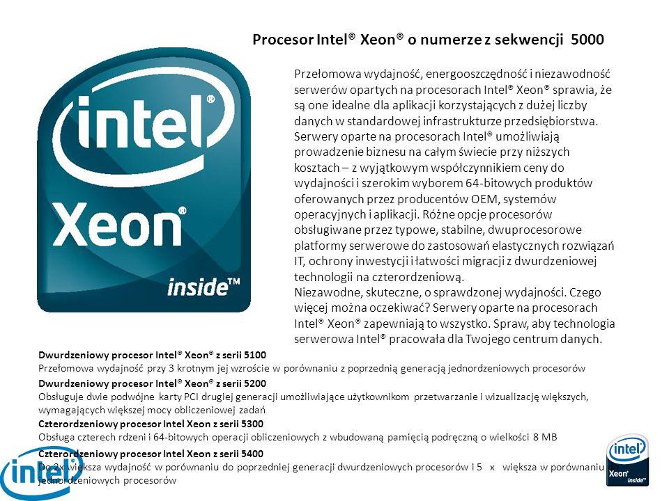 Procesor Intel® Xeon® o numerze z sekwencji 5000