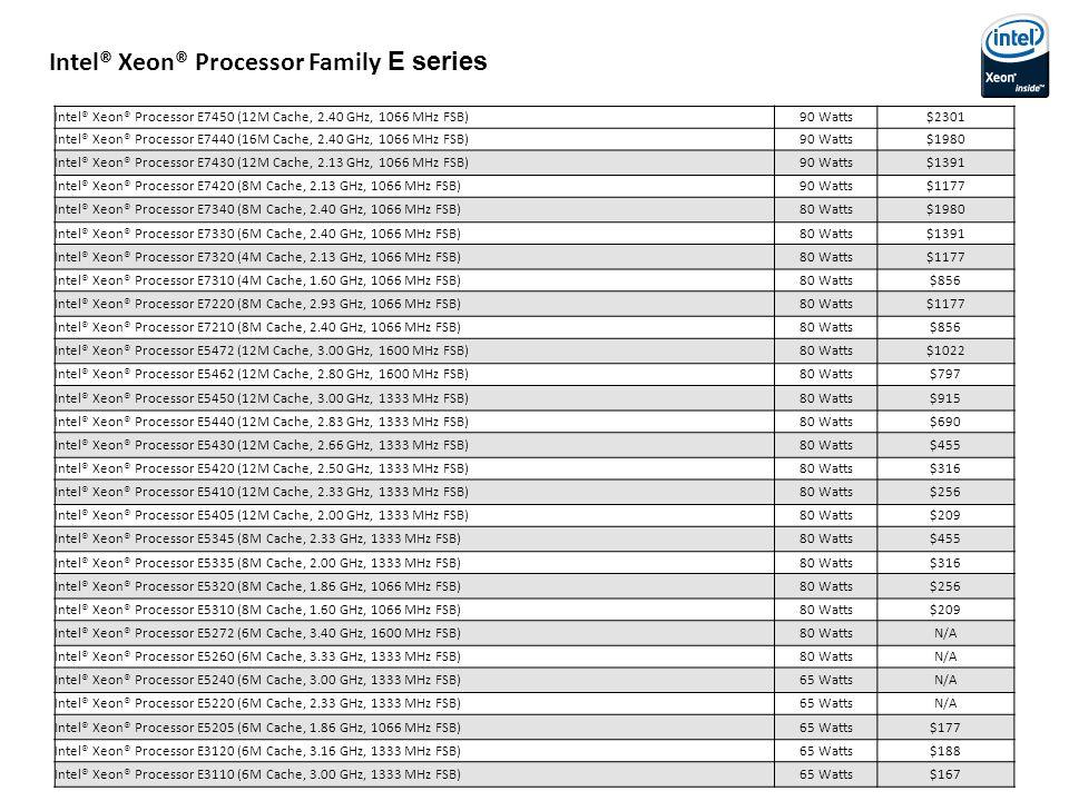 Intel® Xeon® Processor Family E series