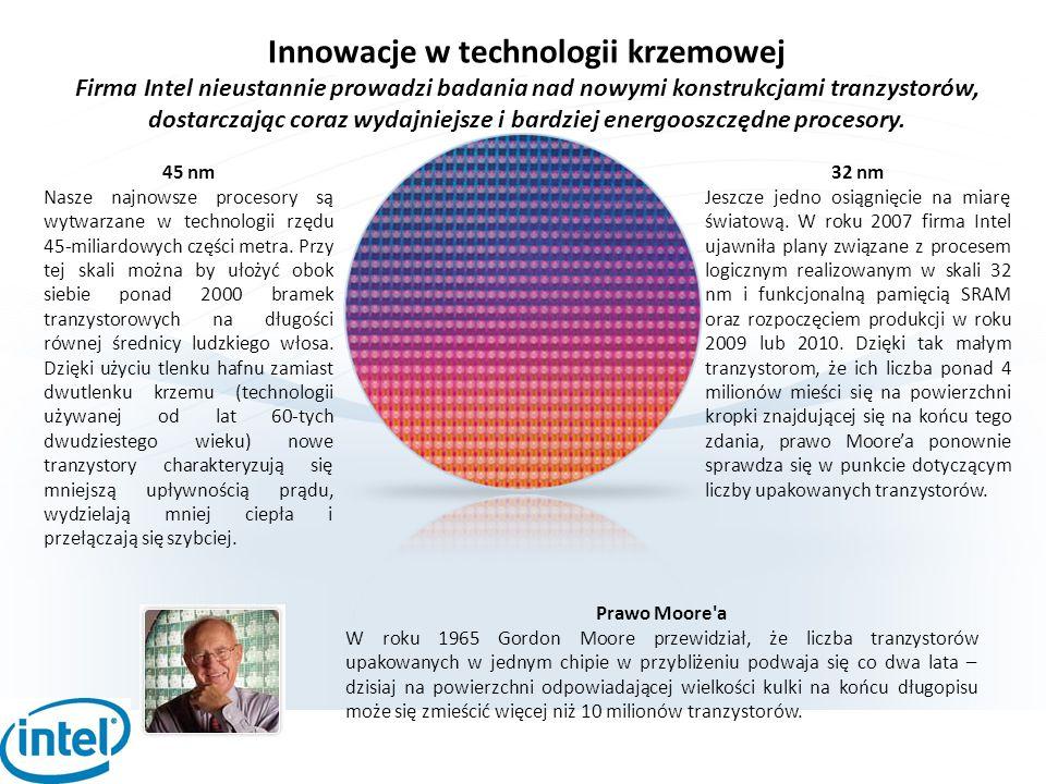 Innowacje w technologii krzemowej