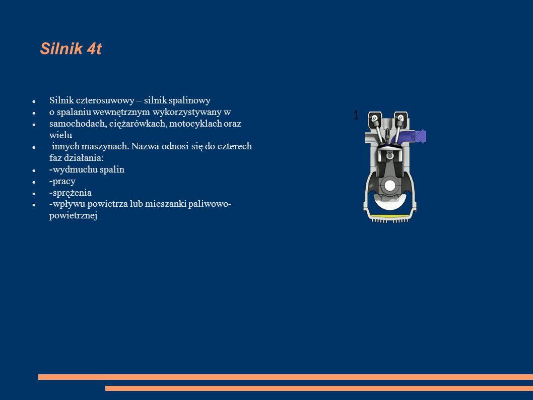 Silnik 4t Silnik czterosuwowy – silnik spalinowy