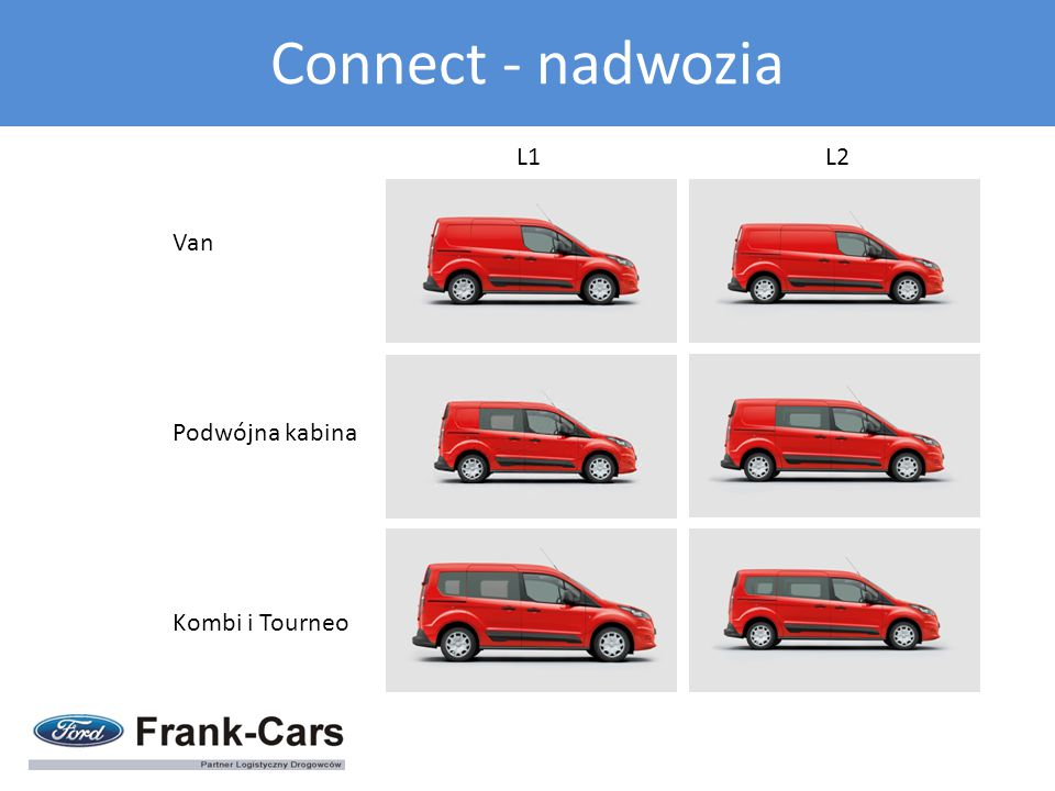 Connect - nadwozia L1 L2.
