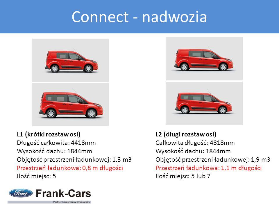 Connect - nadwozia L1 (krótki rozstaw osi)