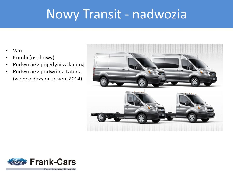 Nowy Transit - nadwozia