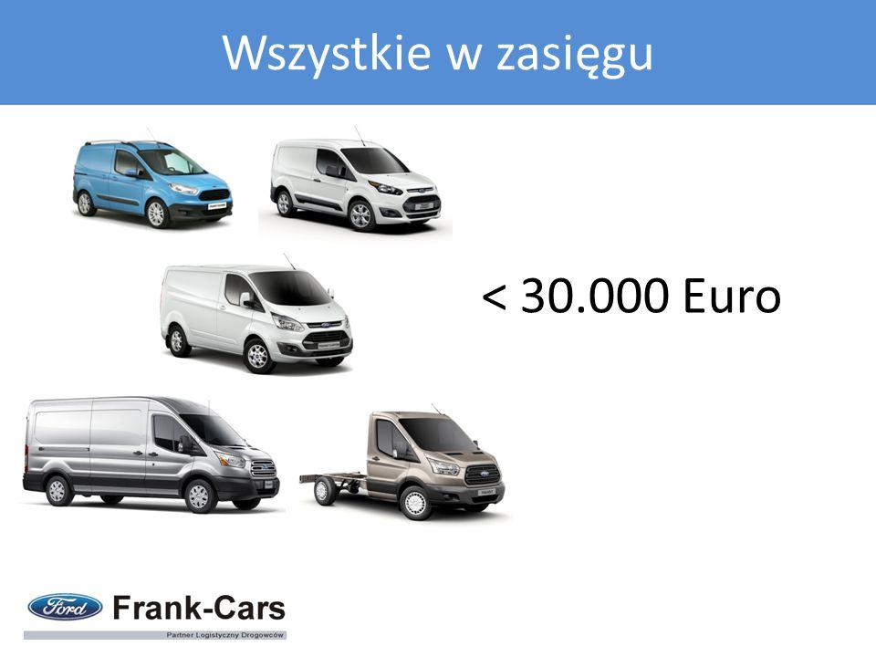 Wszystkie w zasięgu < 30.000 Euro