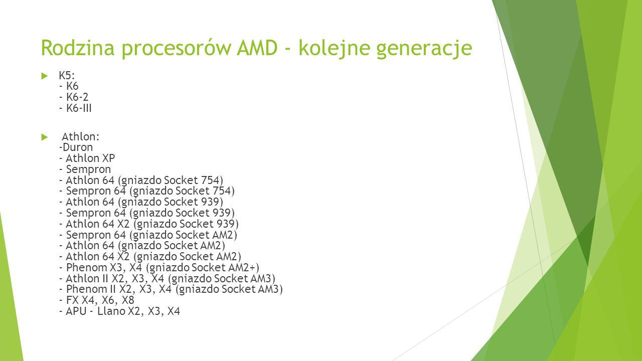 Rodzina procesorów AMD - kolejne generacje