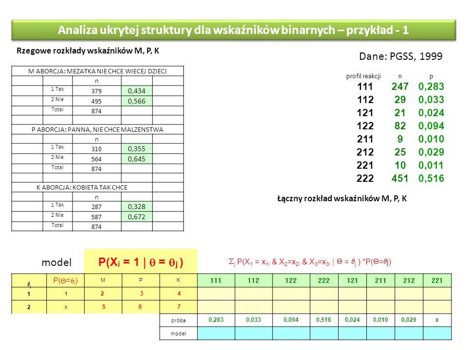 Analiza ukrytej struktury dla wskaźników binarnych – przykład - 1