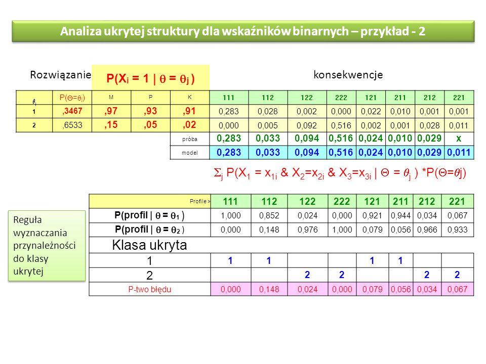 Analiza ukrytej struktury dla wskaźników binarnych – przykład - 2