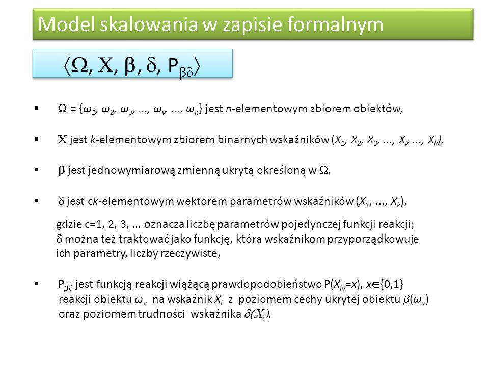 Model skalowania w zapisie formalnym