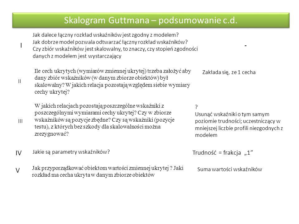 Skalogram Guttmana – podsumowanie c.d.