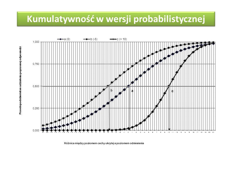 Kumulatywność w wersji probabilistycznej