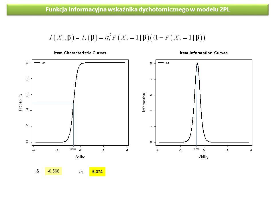 Funkcja informacyjna wskaźnika dychotomicznego w modelu 2PL