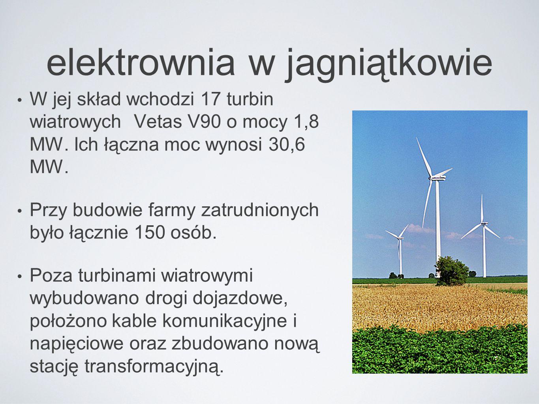 elektrownia w jagniątkowie
