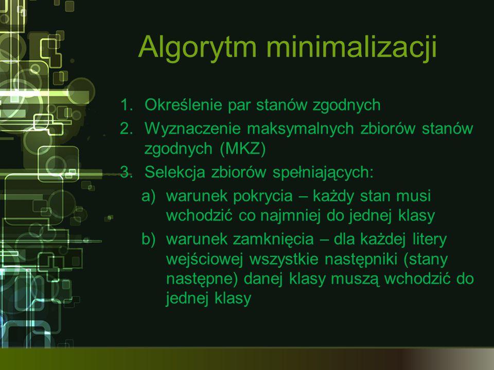 Algorytm minimalizacji