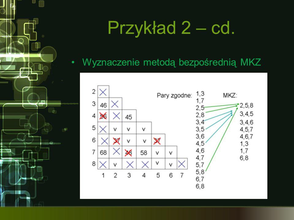 Przykład 2 – cd. Wyznaczenie metodą bezpośrednią MKZ