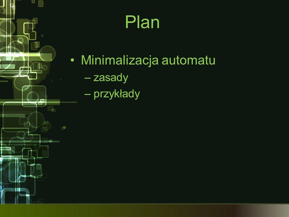 Plan Minimalizacja automatu zasady przykłady