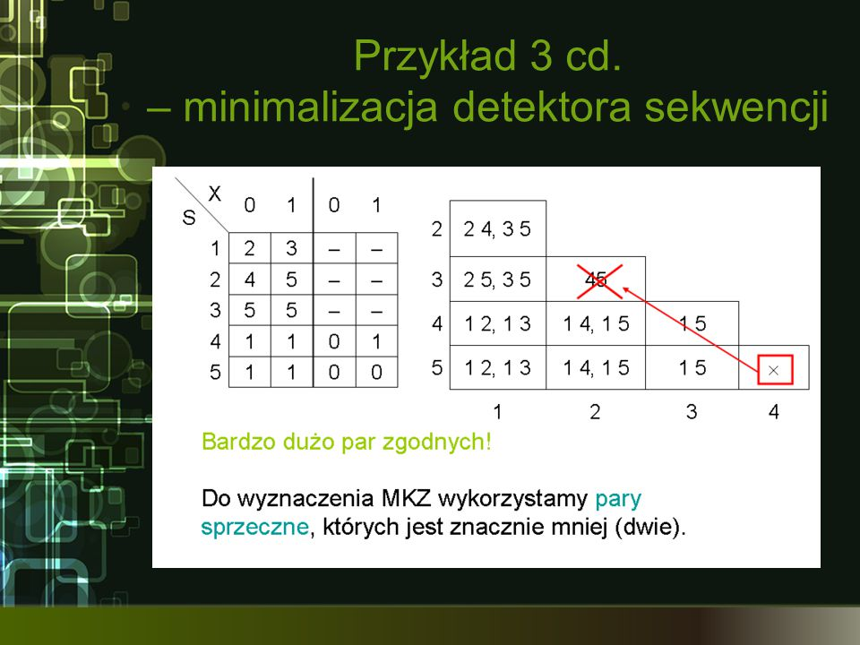 Przykład 3 cd. – minimalizacja detektora sekwencji