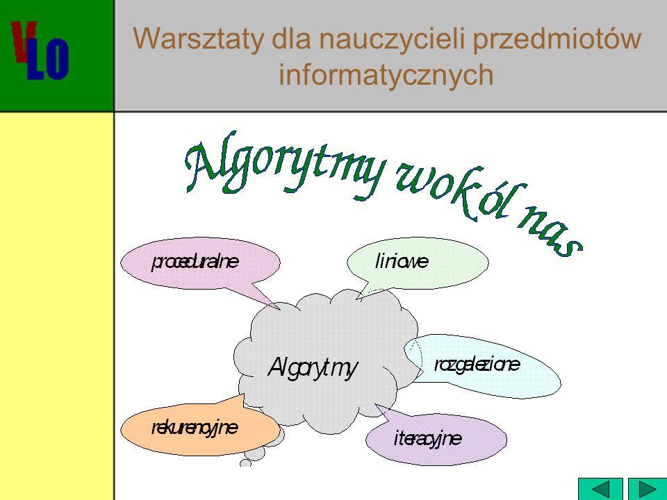 Warsztaty dla nauczycieli przedmiotów informatycznych