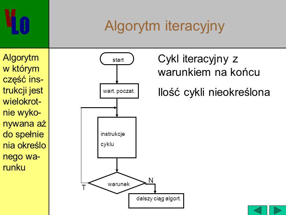 Algorytm iteracyjny Cykl iteracyjny z warunkiem na końcu