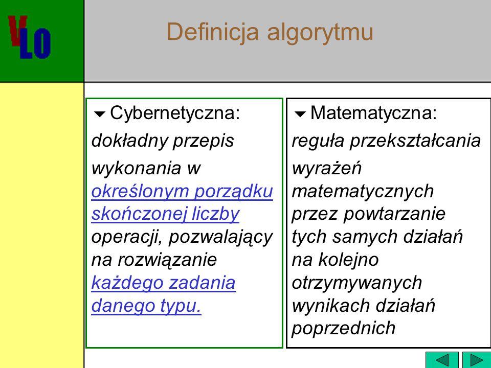 Definicja algorytmu Cybernetyczna: dokładny przepis