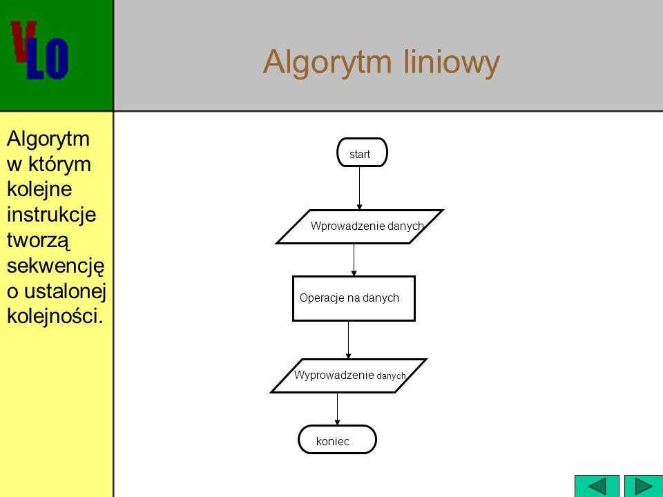 Algorytm liniowy Algorytm w którym kolejne instrukcje tworzą sekwencję o ustalonej kolejności. start.