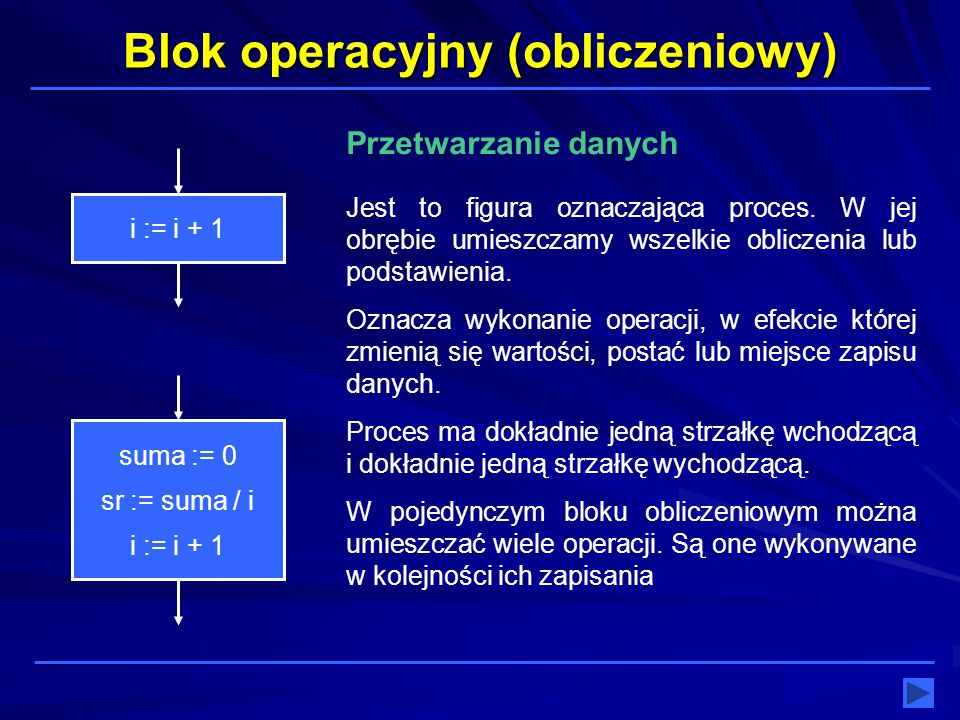 Blok operacyjny (obliczeniowy)