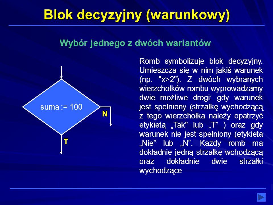Blok decyzyjny (warunkowy)