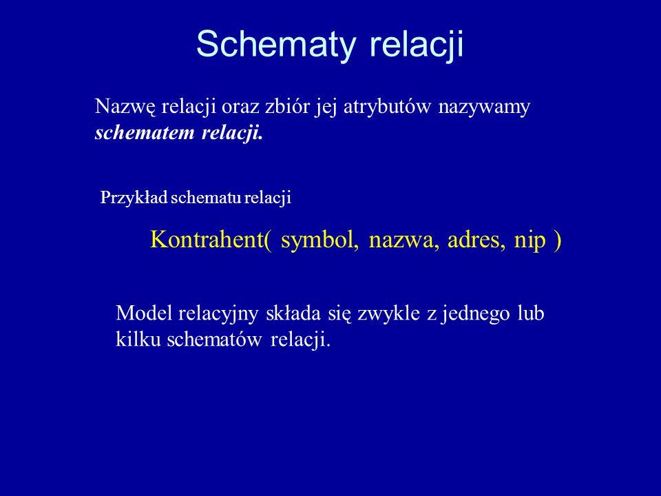 Schematy relacji Nazwę relacji oraz zbiór jej atrybutów nazywamy schematem relacji. Przykład schematu relacji.