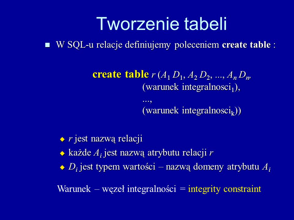 Tworzenie tabeli W SQL-u relacje definiujemy poleceniem create table :