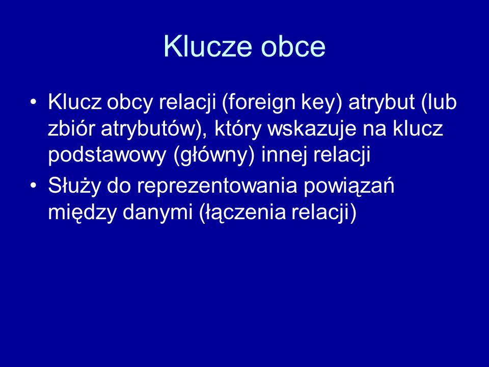 Klucze obce Klucz obcy relacji (foreign key) atrybut (lub zbiór atrybutów), który wskazuje na klucz podstawowy (główny) innej relacji.