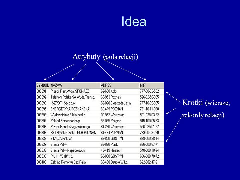 Idea Atrybuty (pola relacji) Krotki (wiersze, rekordy relacji)