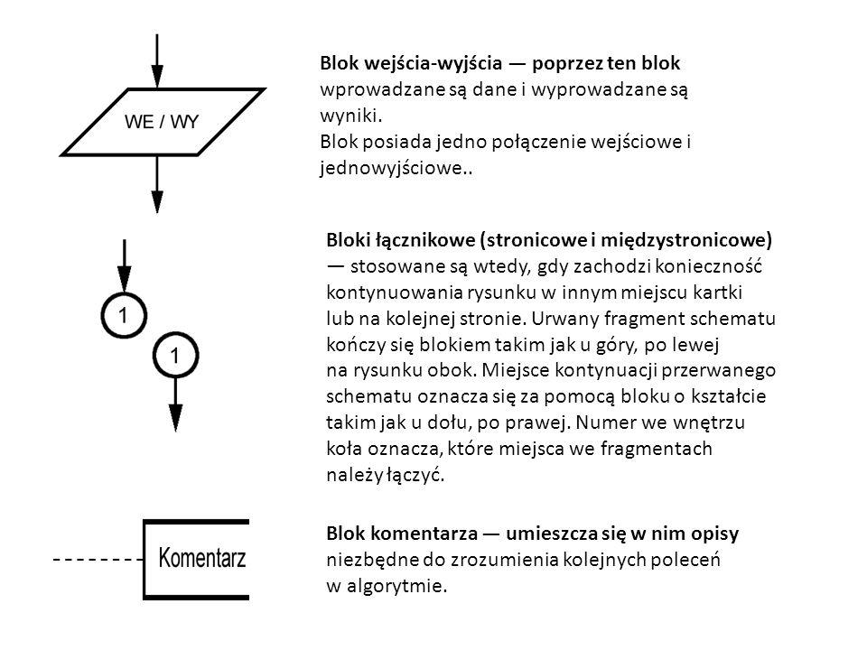 Blok wejścia-wyjścia — poprzez ten blok
