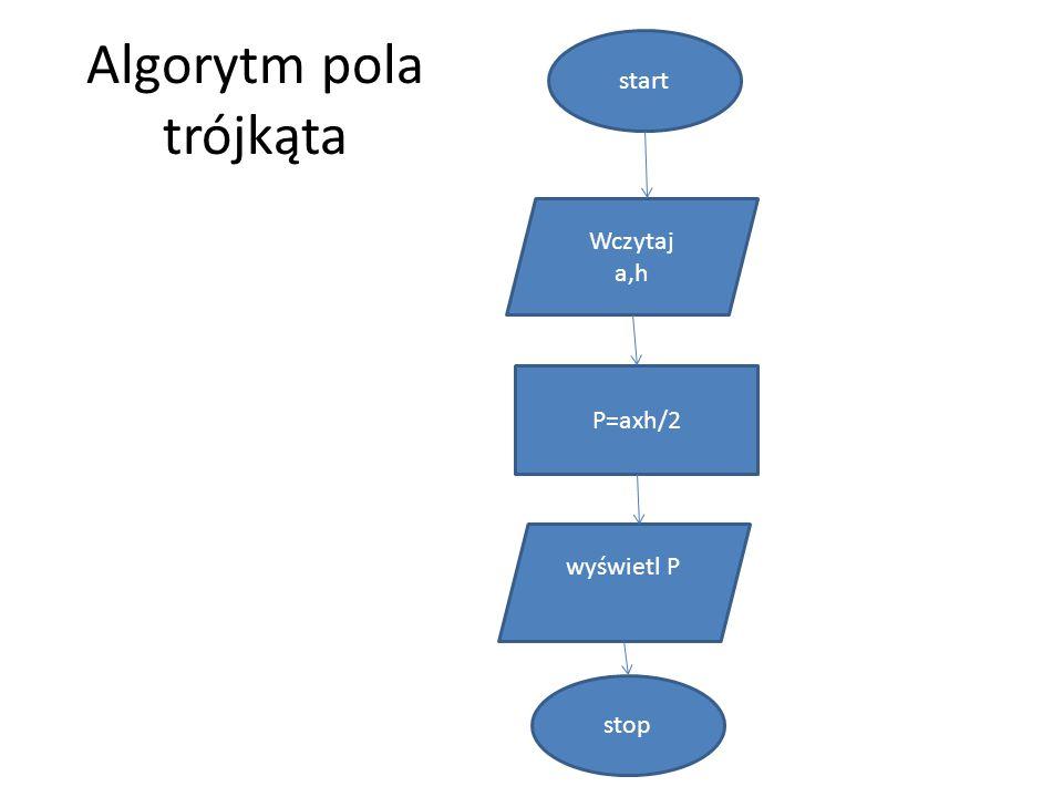 Algorytm pola trójkąta